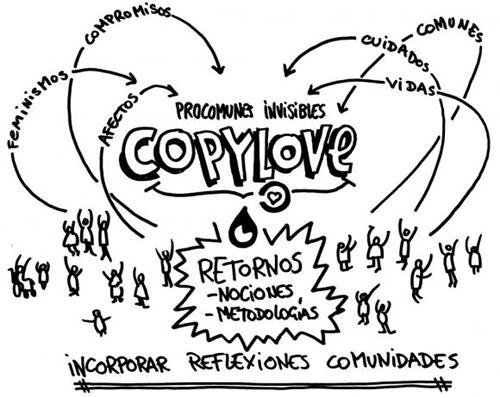 COPYLOVE_GOTEO_UNIA