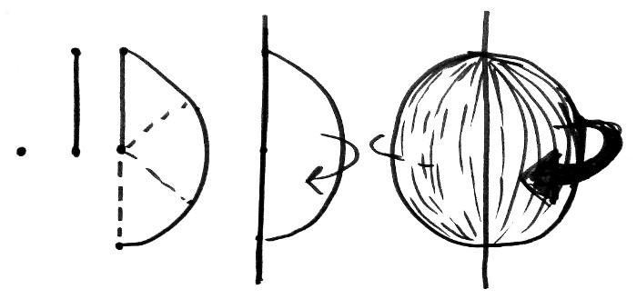 desarrollo_esfera