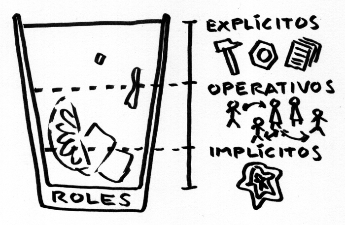 roles_KOOPtel
