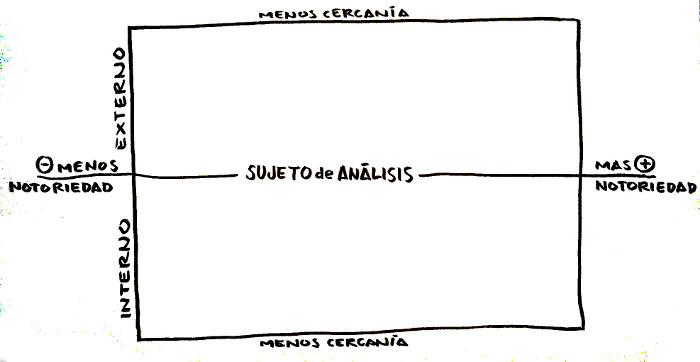 cuadro_sociograma