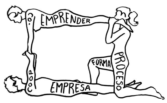 emprender_proceso_empresa_forma