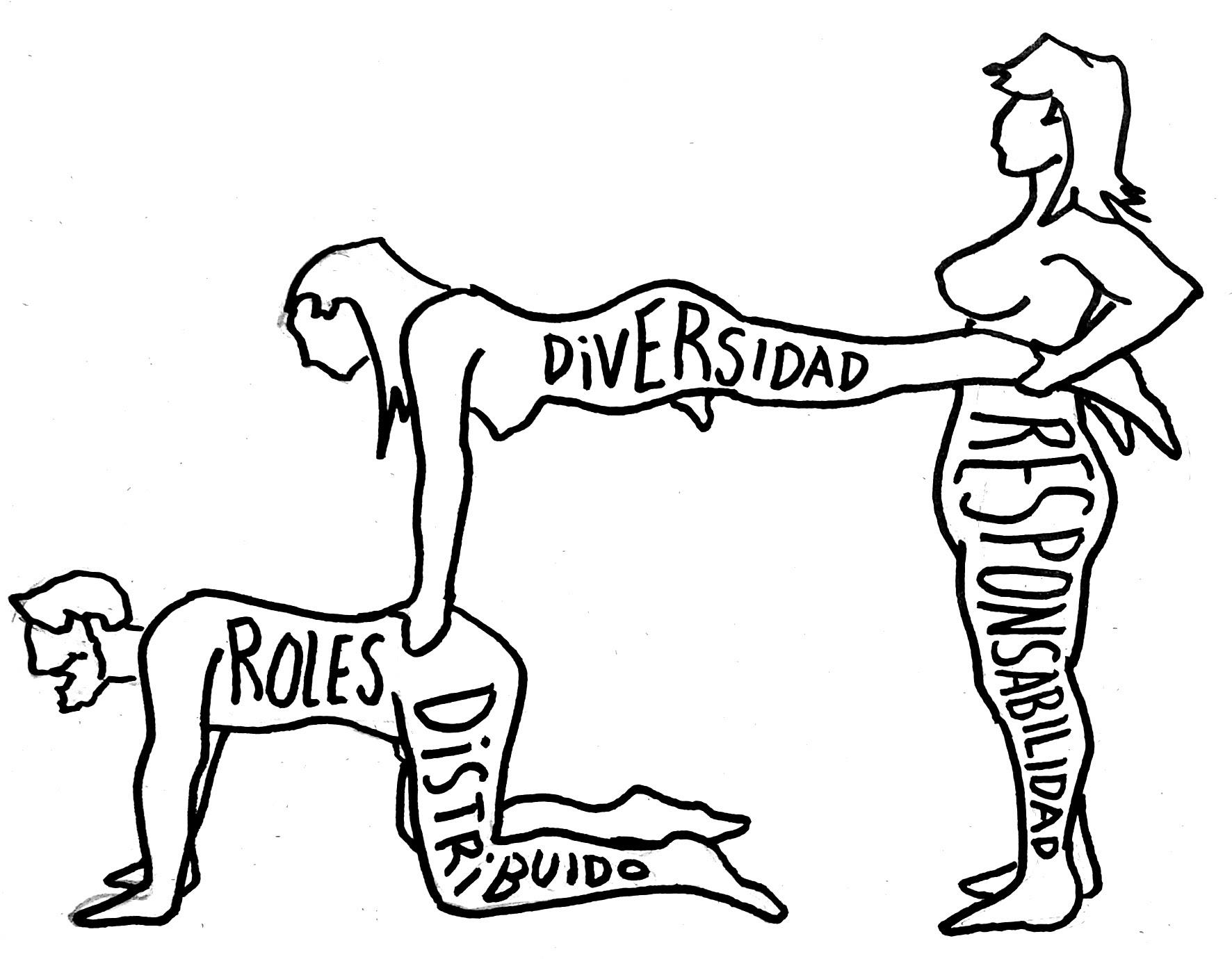roles_responsabilidad_diversidad_distribuido