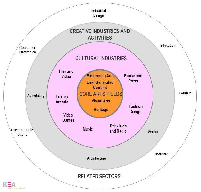 circulosconcentricosKEA