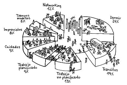 tiempos_fragmentados_colaborabora